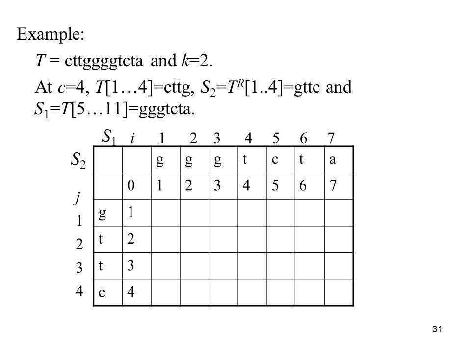 At c=4, T[1…4]=cttg, S2=TR[1..4]=gttc and S1=T[5…11]=gggtcta.